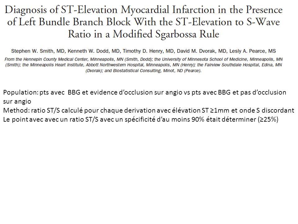 Population: pts avec BBG et evidence docclusion sur angio vs pts avec BBG et pas docclusion sur angio Method: ratio ST/S calculé pour chaque derivatio