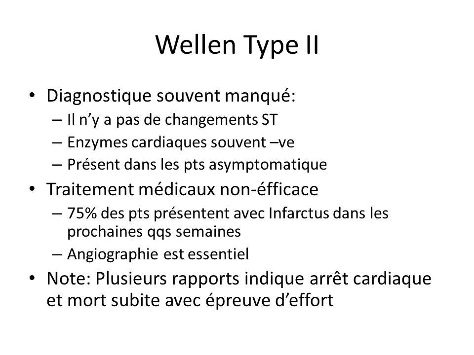 Wellen Type II Diagnostique souvent manqué: – Il ny a pas de changements ST – Enzymes cardiaques souvent –ve – Présent dans les pts asymptomatique Tra