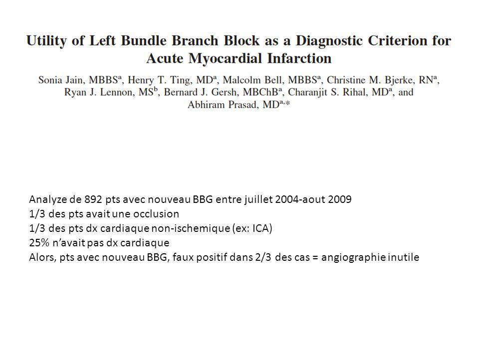 Analyze de 892 pts avec nouveau BBG entre juillet 2004-aout 2009 1/3 des pts avait une occlusion 1/3 des pts dx cardiaque non-ischemique (ex: ICA) 25%