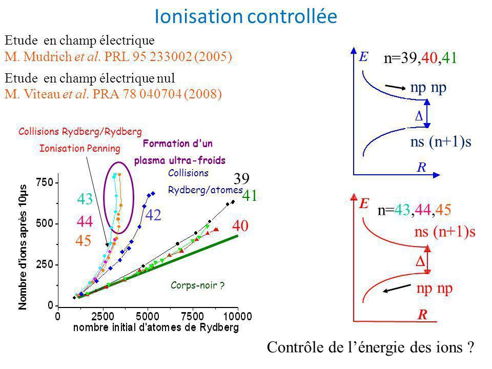 Etude en champ électrique M.Mudrich et al. PRL 95 233002 (2005) Contrôle de lénergie des ions .
