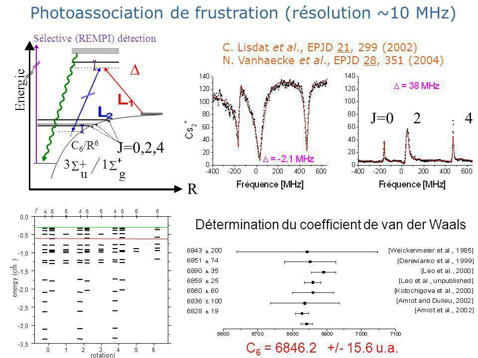J=0 2 4 C.Lisdat et al., EPJD 21, 299 (2002) N.