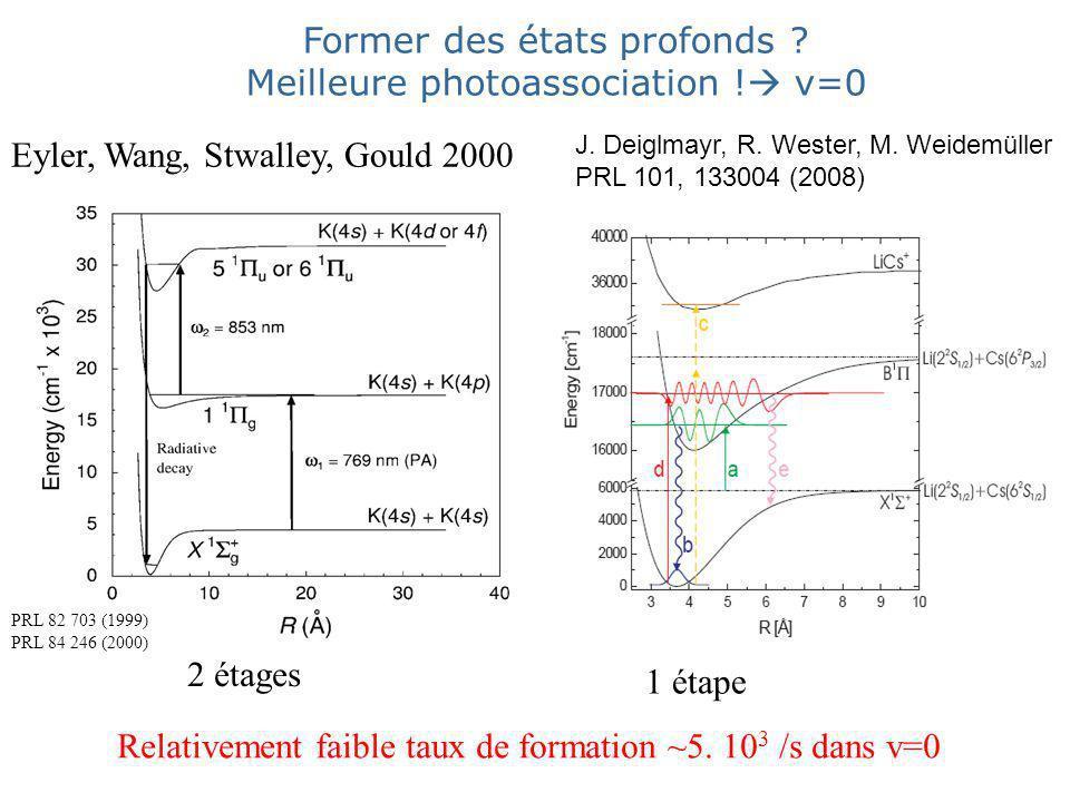 Eyler, Wang, Stwalley, Gould 2000 J.Deiglmayr, R.