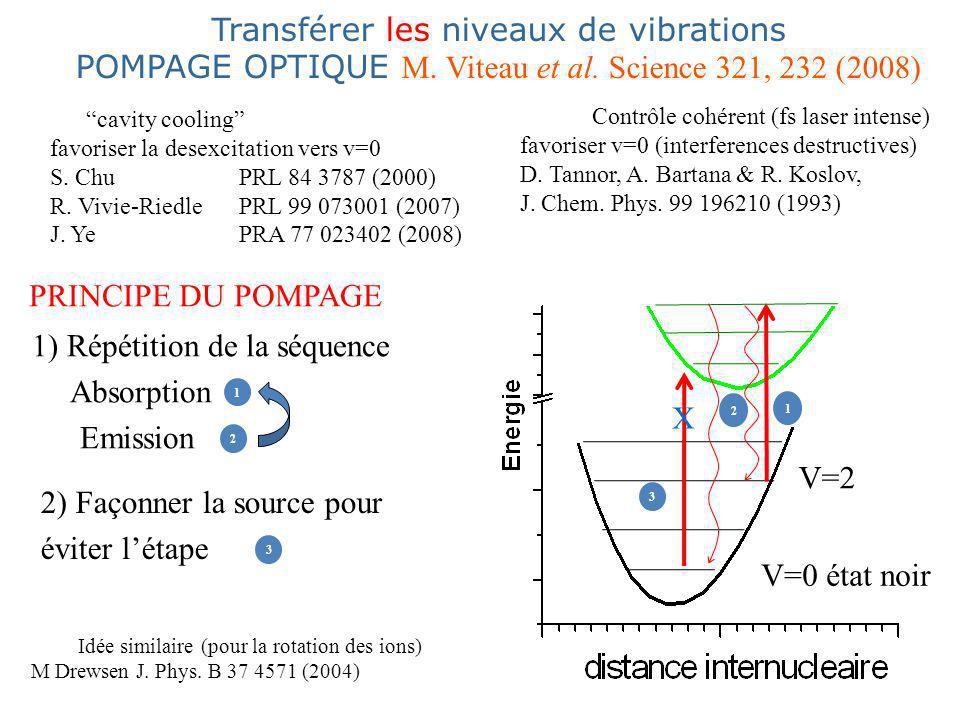 Transférer les niveaux de vibrations POMPAGE OPTIQUE M.