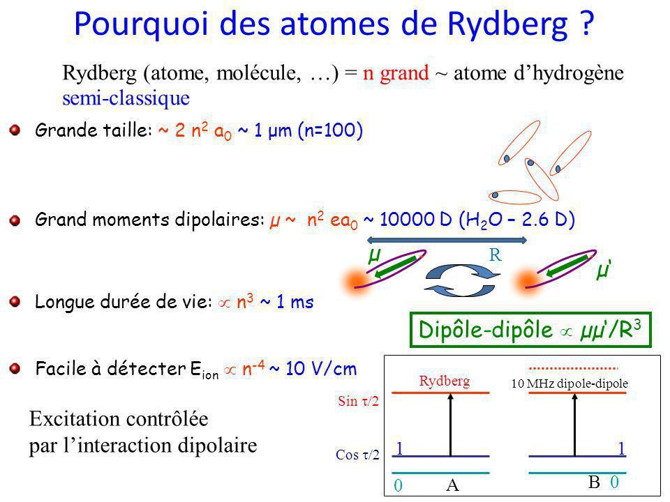 Grande taille: ~ 2 n 2 a 0 ~ 1 μm (n=100) Grand moments dipolaires: µ ~ n 2 ea 0 ~ 10000 D (H 2 O – 2.6 D) Longue durée de vie: n 3 ~ 1 ms Facile à détecter E ion n -4 ~ 10 V/cm Pourquoi des atomes de Rydberg .