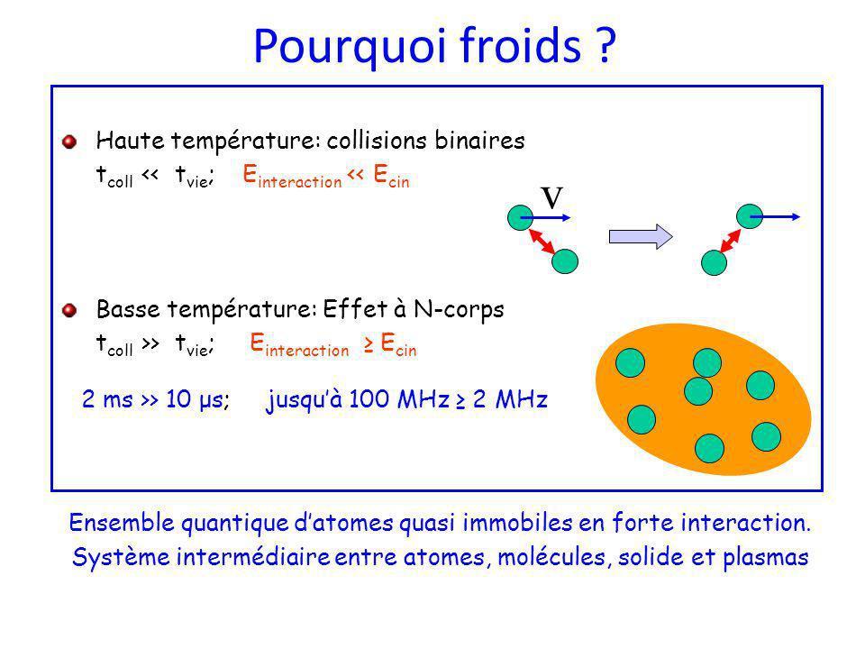 Travaux futurs (antihydrogen) 2002 CERN ATRAP (Antihydrogen Trap) + ATHENA (AnTiHydrogEN Apparatus) Production dantihydrogène (antiprotons + 2 positrons) 2006 Projet AEGIS (Antimatter Experiment : Gravity, Interferometry, Spectroscopy) 1) Former par échange de charge 2) Stark-accélérer les anti Rydberg pour mesurer la chute 3) Mesure de gravité avec de lantimatière ( violation CPT) A.