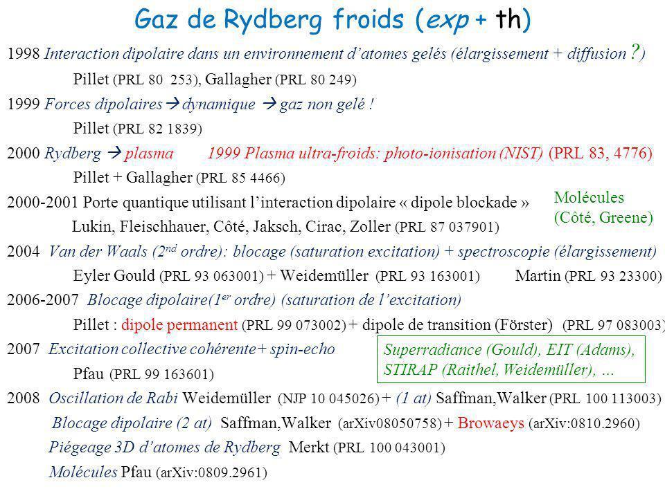 Gaz de Rydberg froids (exp + th) 1998 Interaction dipolaire dans un environnement datomes gelés (élargissement + diffusion .
