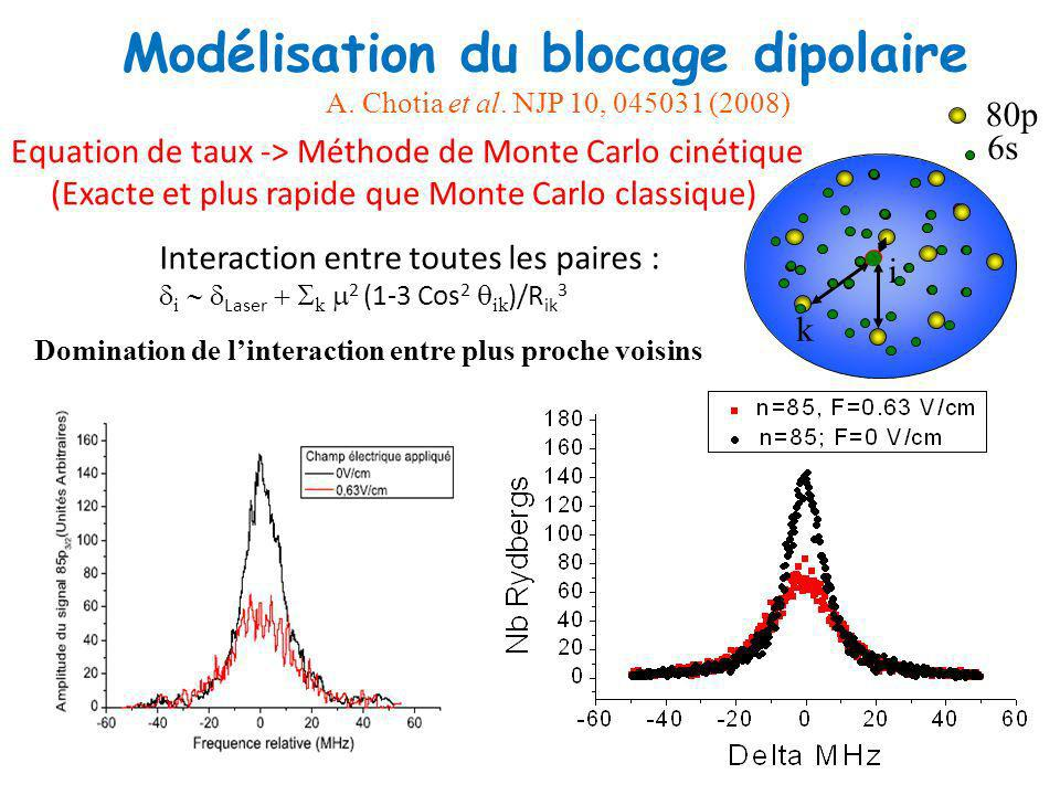 Equation de taux -> Méthode de Monte Carlo cinétique (Exacte et plus rapide que Monte Carlo classique) i k Modélisation du blocage dipolaire Domination de linteraction entre plus proche voisins 6s 80p A.