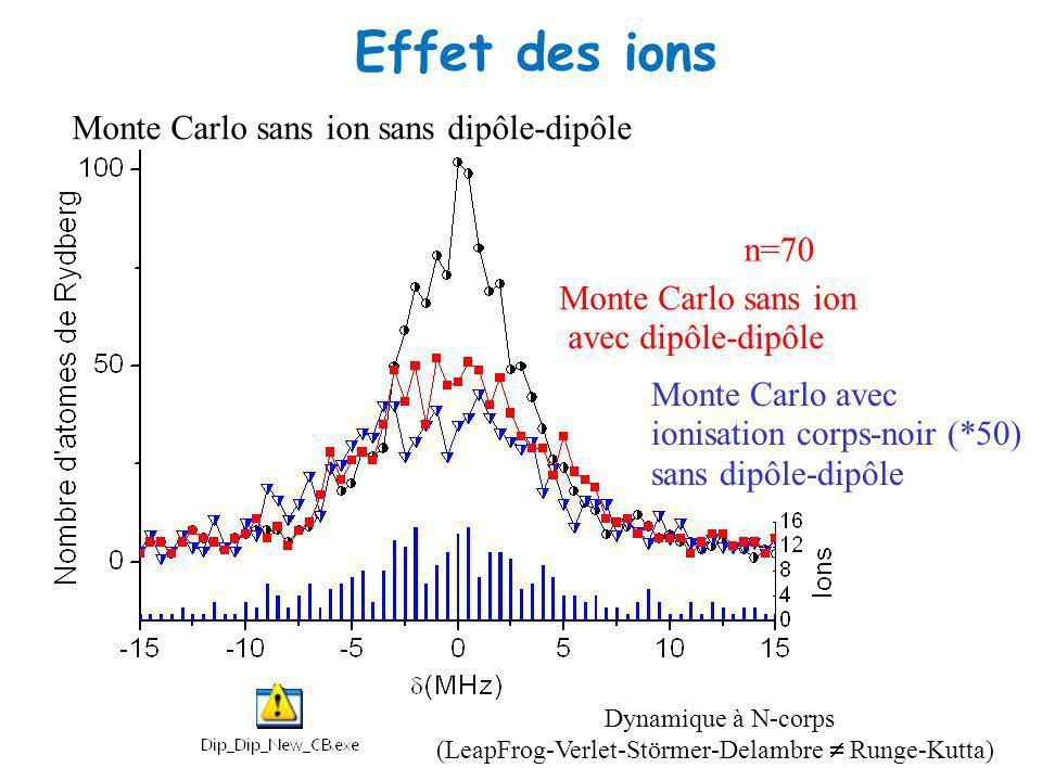 n=70 Monte Carlo sans ion avec dipôle-dipôle Monte Carlo avec ionisation corps-noir (*50) sans dipôle-dipôle Monte Carlo sans ion sans dipôle-dipôle Effet des ions Dynamique à N-corps (LeapFrog-Verlet-Störmer-Delambre Runge-Kutta)