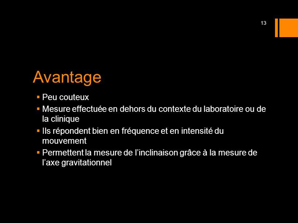 Avantage Peu couteux Mesure effectuée en dehors du contexte du laboratoire ou de la clinique Ils répondent bien en fréquence et en intensité du mouvem