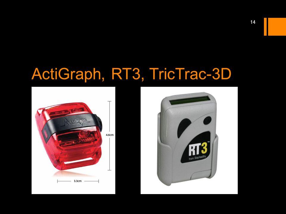 ActiGraph, RT3, TricTrac-3D 14