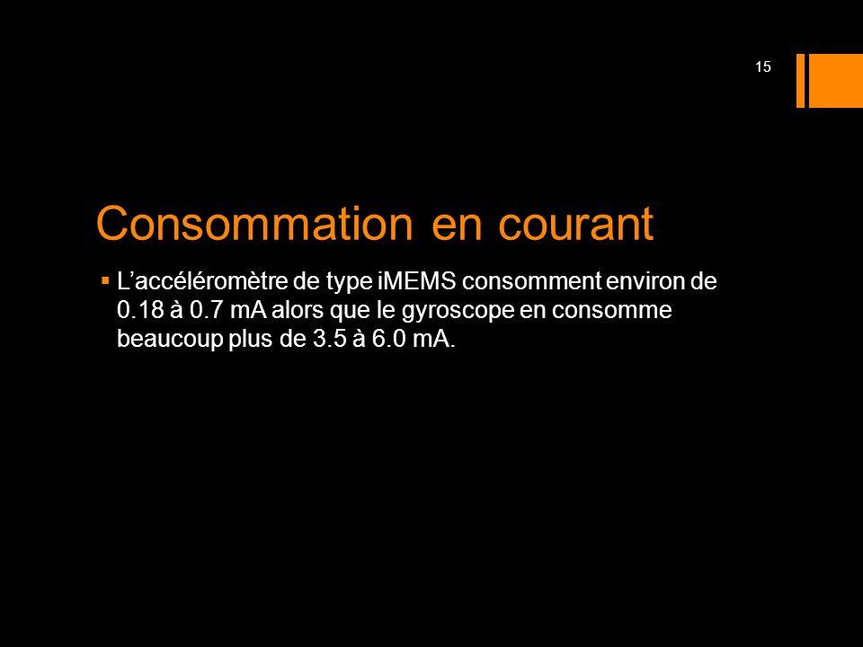 Consommation en courant Laccéléromètre de type iMEMS consomment environ de 0.18 à 0.7 mA alors que le gyroscope en consomme beaucoup plus de 3.5 à 6.0