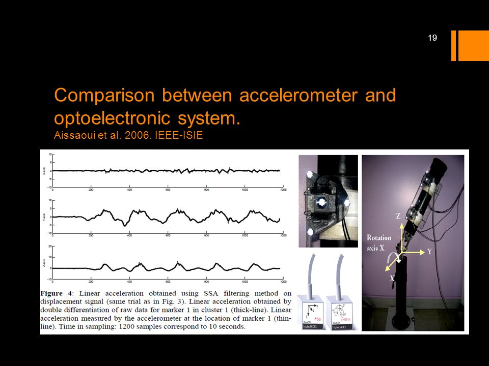 Comparison between accelerometer and optoelectronic system. Aissaoui et al. 2006. IEEE-ISIE 19