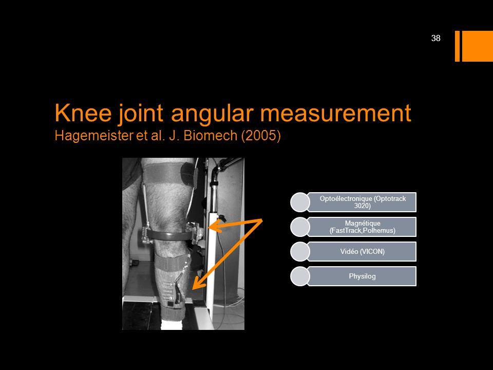 Knee joint angular measurement Hagemeister et al. J. Biomech (2005) Optoélectronique (Optotrack 3020) Magnétique (FastTrack,Polhemus) Vidéo (VICON) Ph