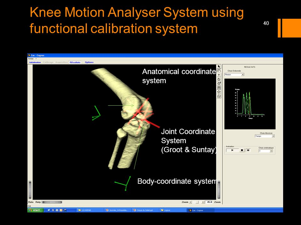 Knee Motion Analyser System using functional calibration system Body-coordinate system Anatomical coordinate system Joint Coordinate System (Groot & S