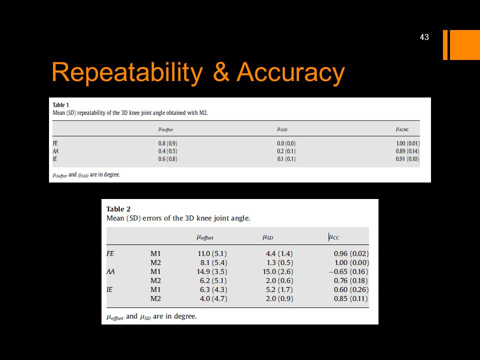 Repeatability & Accuracy 43