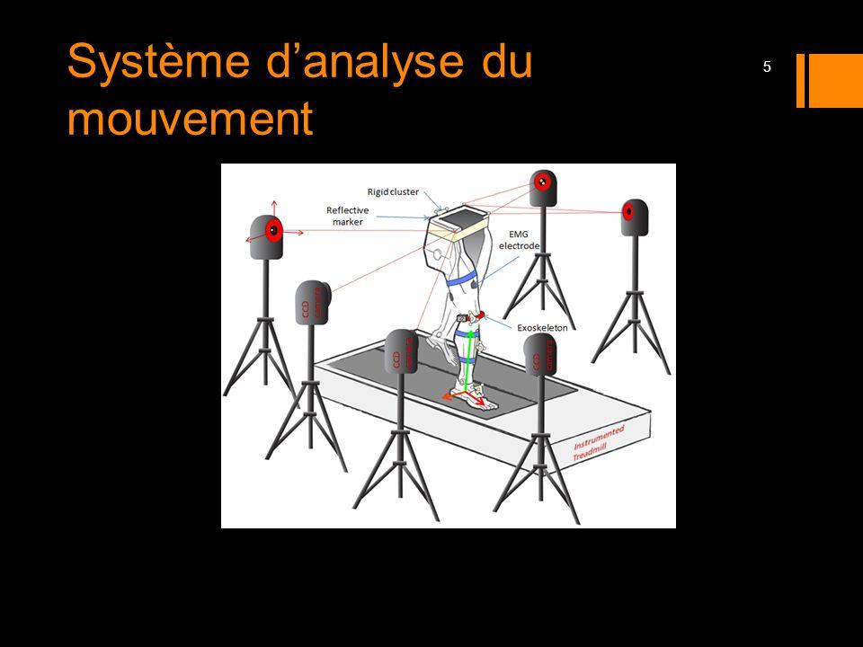 5 Système danalyse du mouvement