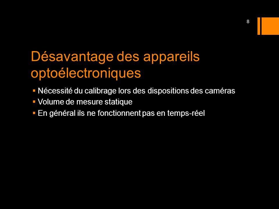 Désavantage des appareils optoélectroniques Nécessité du calibrage lors des dispositions des caméras Volume de mesure statique En général ils ne fonct