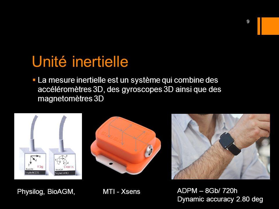 Unité inertielle La mesure inertielle est un système qui combine des accéléromètres 3D, des gyroscopes 3D ainsi que des magnetomètres 3D Physilog, Bio