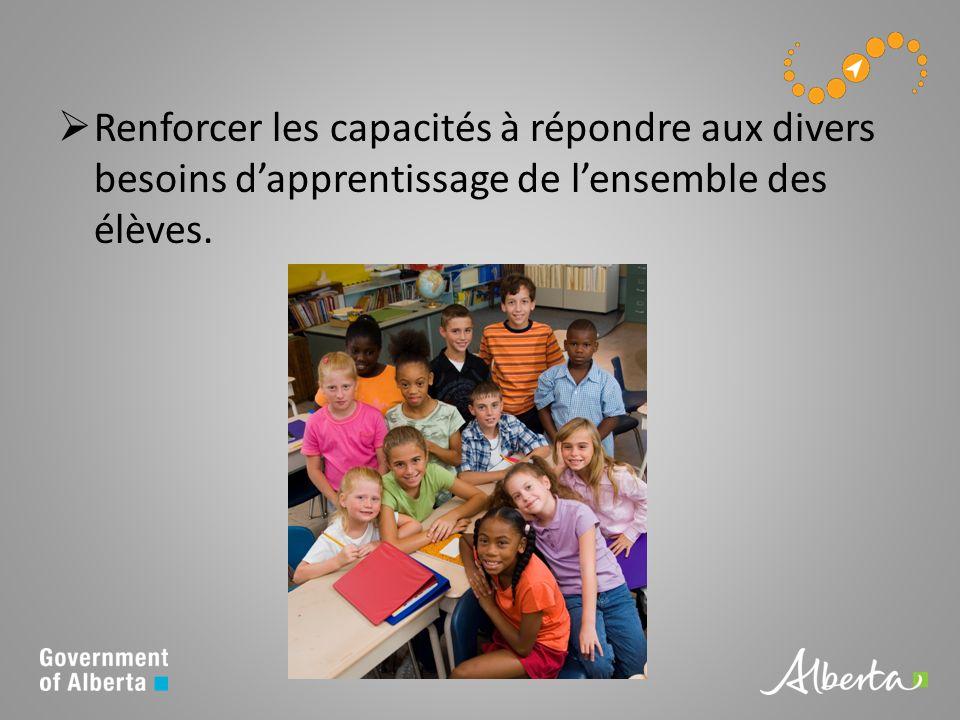 Quest-ce que lOutil de planification pour léducation inclusive (OPEI)?
