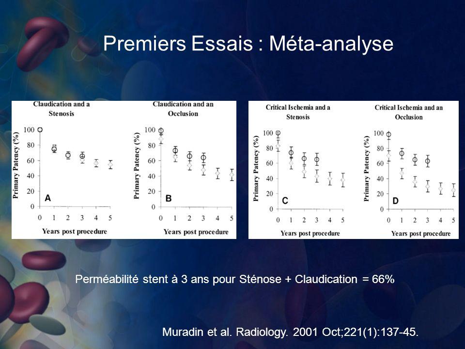 Premiers Essais : Méta-analyse Perméabilité stent à 3 ans pour Sténose + Claudication = 66% Muradin et al. Radiology. 2001 Oct;221(1):137-45.