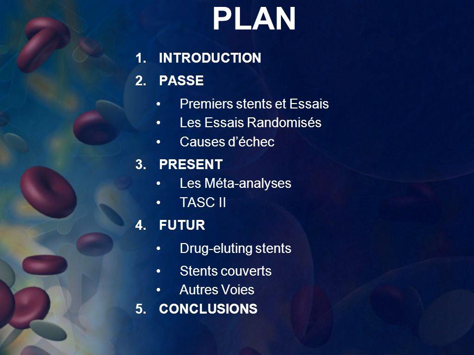 PLAN 1.INTRODUCTION 2.PASSE Premiers stents et Essais Les Essais Randomisés Causes déchec 3.PRESENT Les Méta-analyses TASC II 4.FUTUR Drug-eluting ste