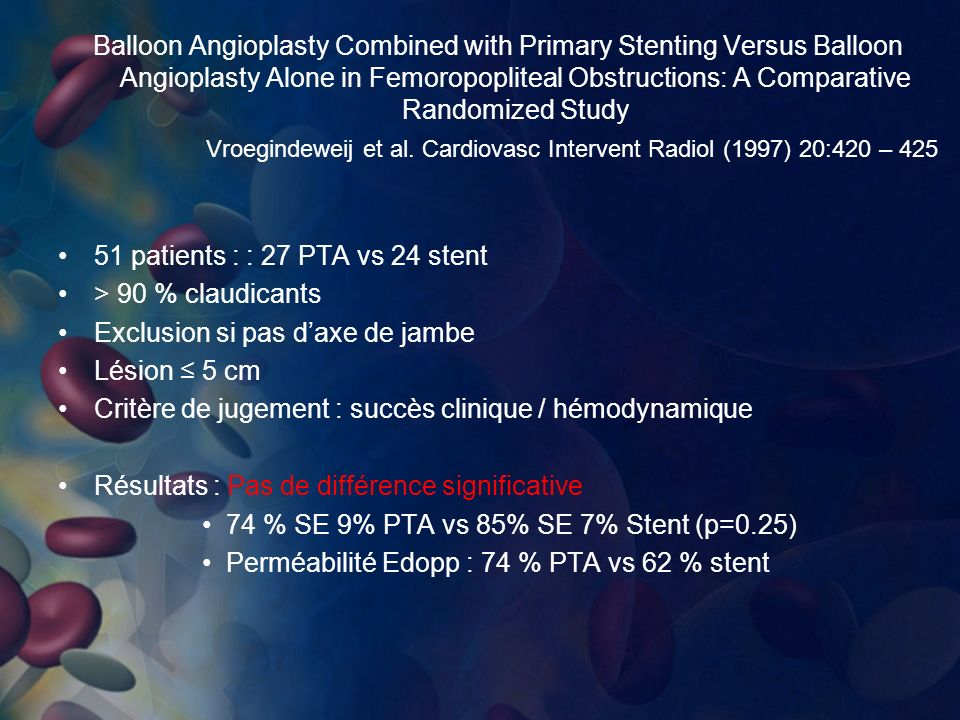 Balloon Angioplasty Combined with Primary Stenting Versus Balloon Angioplasty Alone in Femoropopliteal Obstructions: A Comparative Randomized Study Vr