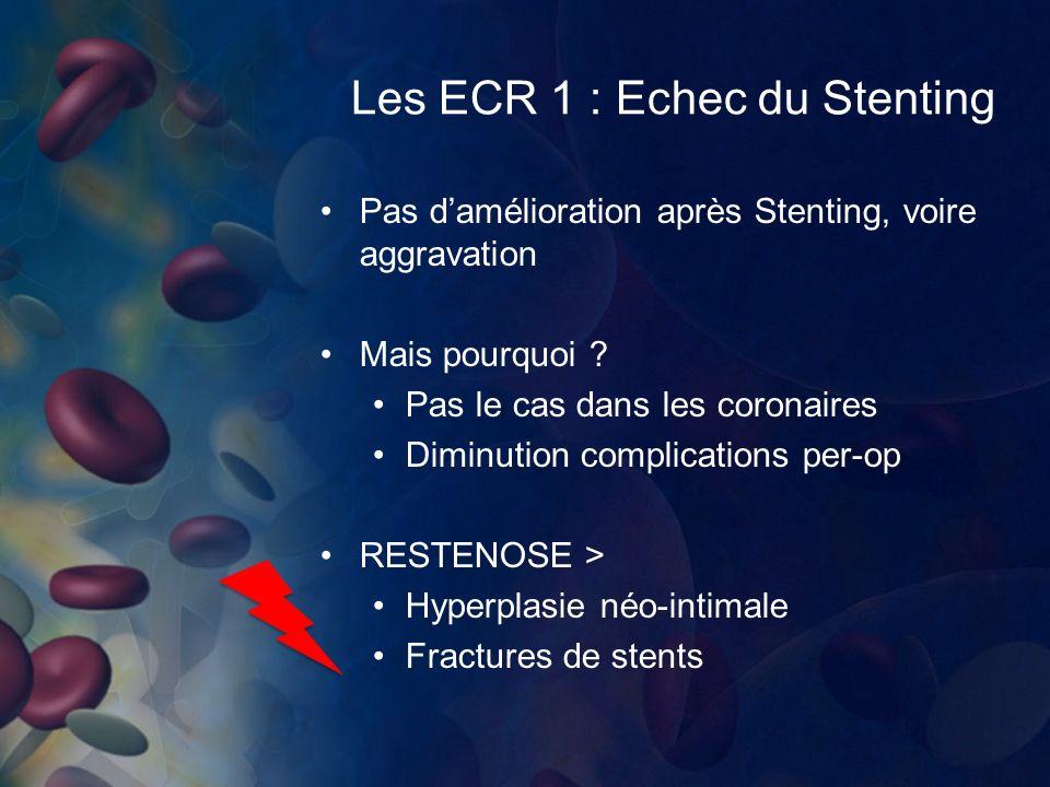 Les ECR 1 : Echec du Stenting Pas damélioration après Stenting, voire aggravation Mais pourquoi ? Pas le cas dans les coronaires Diminution complicati