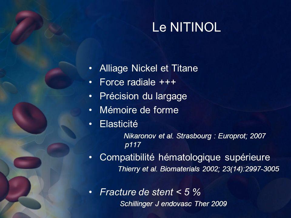 Le NITINOL Alliage Nickel et Titane Force radiale +++ Précision du largage Mémoire de forme Elasticité Nikaronov et al. Strasbourg : Europrot; 2007 p1