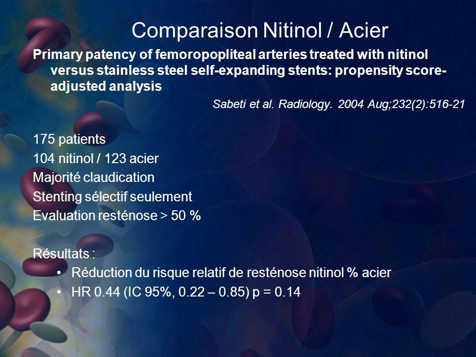Comparaison Nitinol / Acier Primary patency of femoropopliteal arteries treated with nitinol versus stainless steel self-expanding stents: propensity