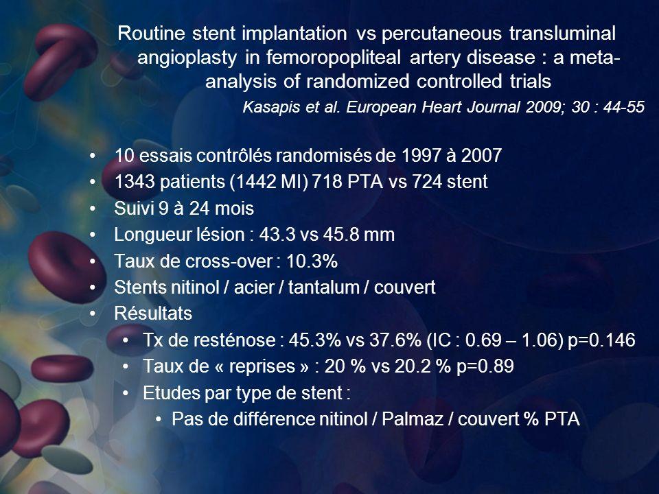 Routine stent implantation vs percutaneous transluminal angioplasty in femoropopliteal artery disease : a meta- analysis of randomized controlled tria
