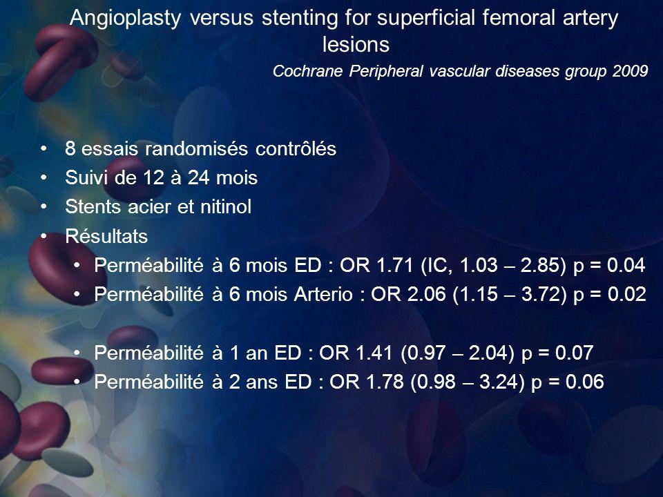 Angioplasty versus stenting for superficial femoral artery lesions Cochrane Peripheral vascular diseases group 2009 8 essais randomisés contrôlés Suiv