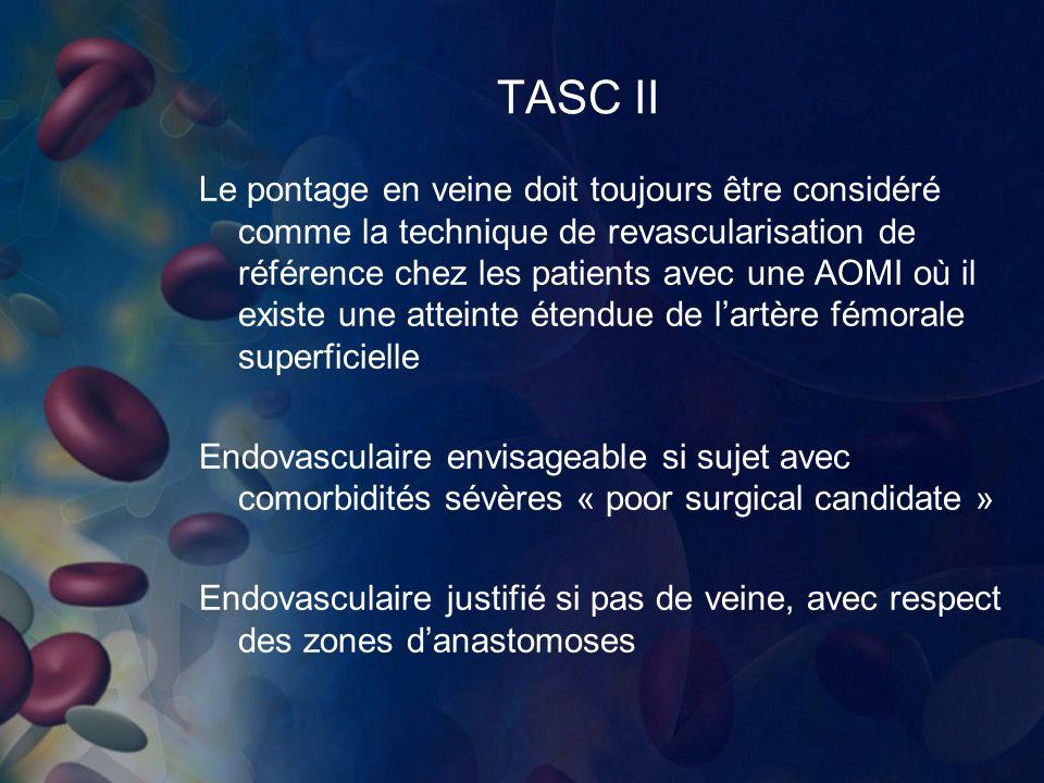 TASC II Le pontage en veine doit toujours être considéré comme la technique de revascularisation de référence chez les patients avec une AOMI où il ex