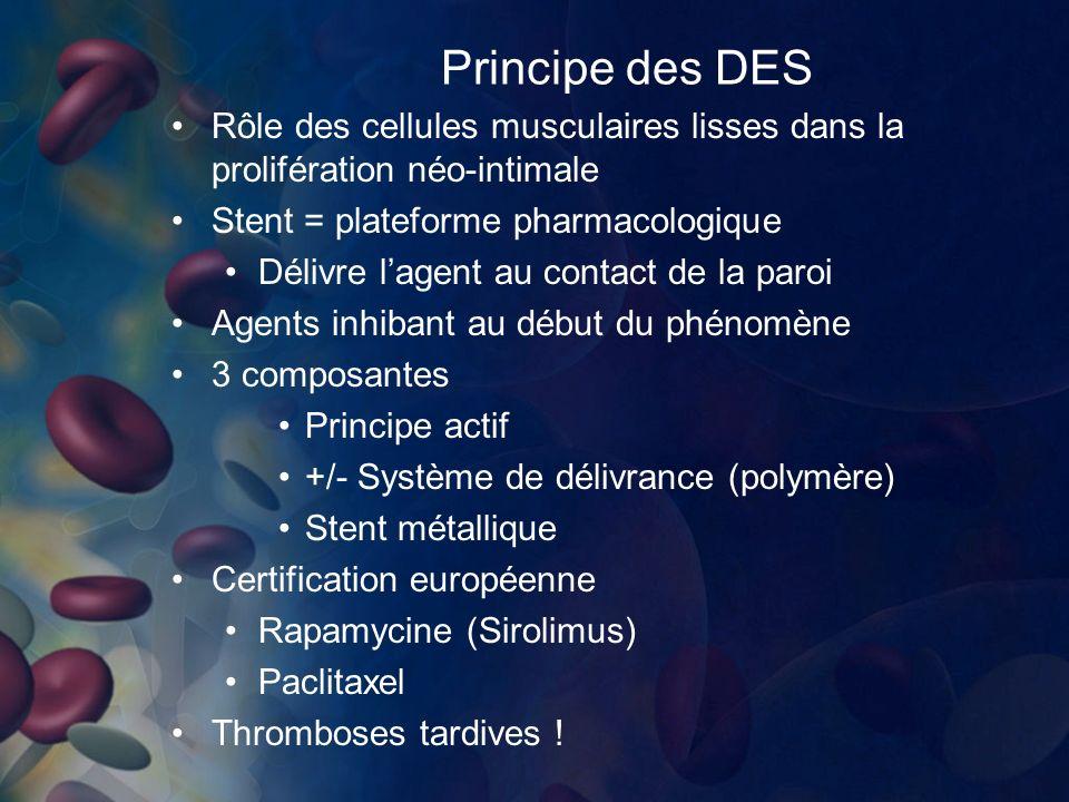 Principe des DES Rôle des cellules musculaires lisses dans la prolifération néo-intimale Stent = plateforme pharmacologique Délivre lagent au contact