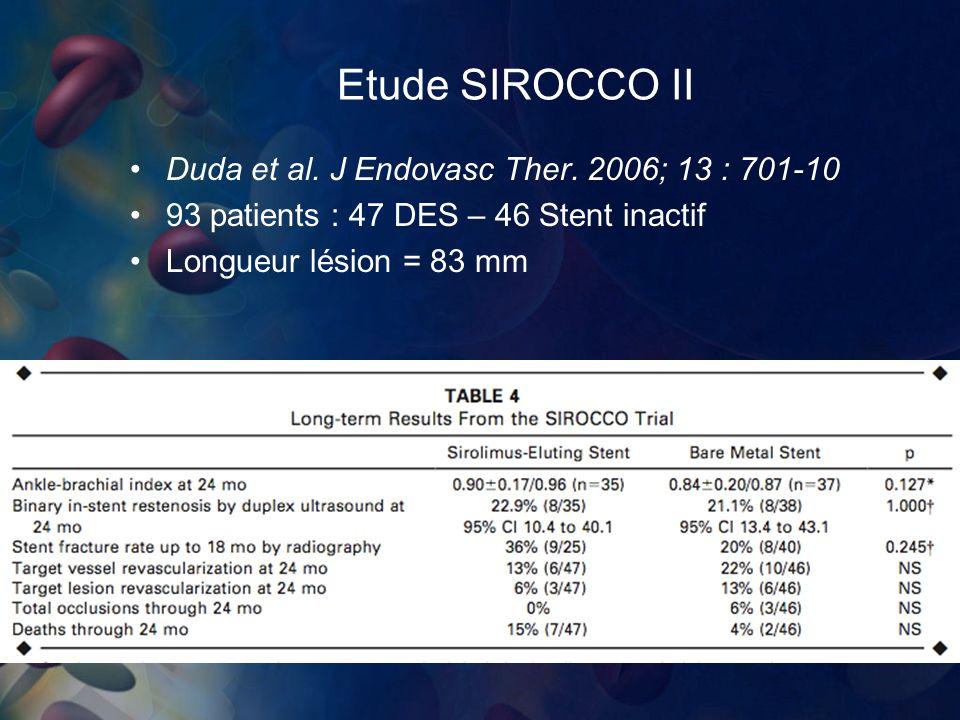 Etude SIROCCO II Duda et al. J Endovasc Ther. 2006; 13 : 701-10 93 patients : 47 DES – 46 Stent inactif Longueur lésion = 83 mm
