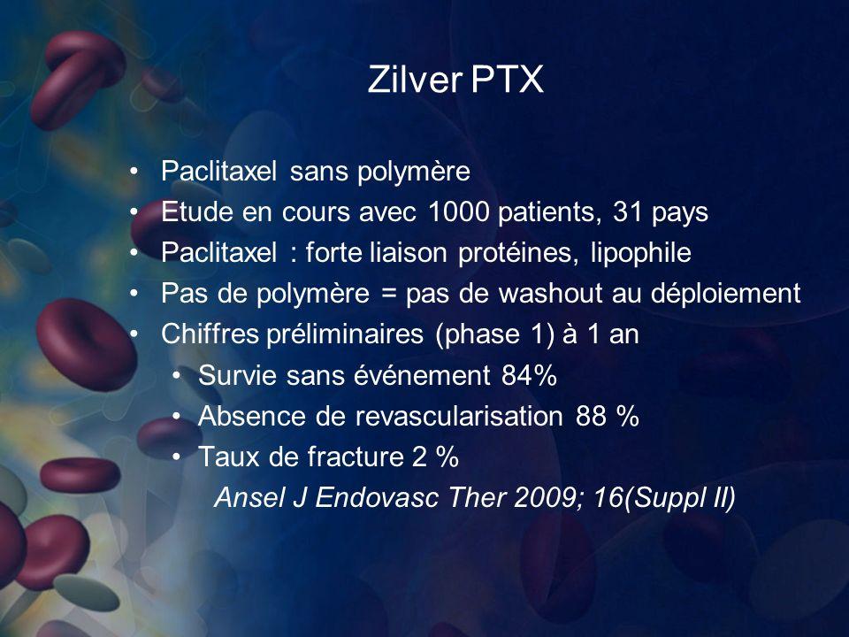Zilver PTX Paclitaxel sans polymère Etude en cours avec 1000 patients, 31 pays Paclitaxel : forte liaison protéines, lipophile Pas de polymère = pas d