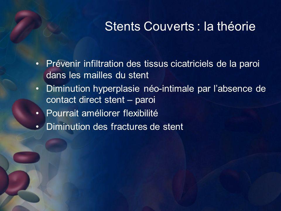 Stents Couverts : la théorie Prévenir infiltration des tissus cicatriciels de la paroi dans les mailles du stent Diminution hyperplasie néo-intimale p