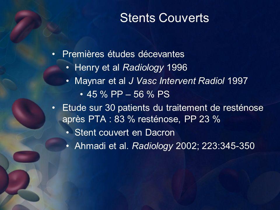Stents Couverts Premières études décevantes Henry et al Radiology 1996 Maynar et al J Vasc Intervent Radiol 1997 45 % PP – 56 % PS Etude sur 30 patien