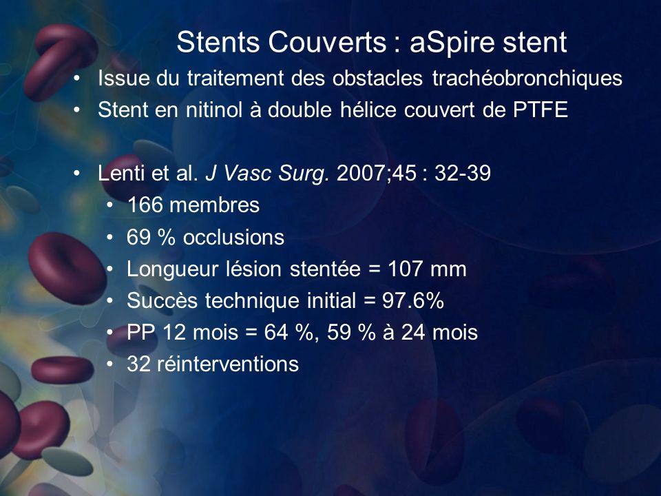 Stents Couverts : aSpire stent Issue du traitement des obstacles trachéobronchiques Stent en nitinol à double hélice couvert de PTFE Lenti et al. J Va