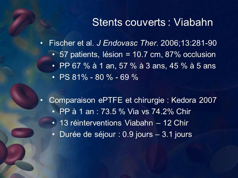 Stents couverts : Viabahn Fischer et al. J Endovasc Ther. 2006;13:281-90 57 patients, lésion = 10.7 cm, 87% occlusion PP 67 % à 1 an, 57 % à 3 ans, 45
