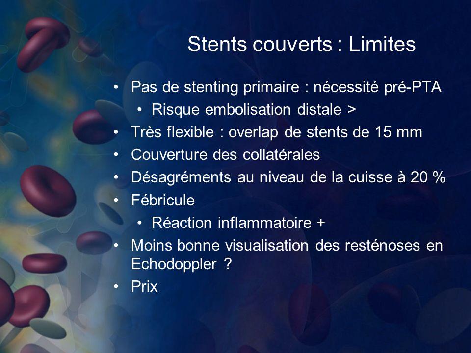 Stents couverts : Limites Pas de stenting primaire : nécessité pré-PTA Risque embolisation distale > Très flexible : overlap de stents de 15 mm Couver