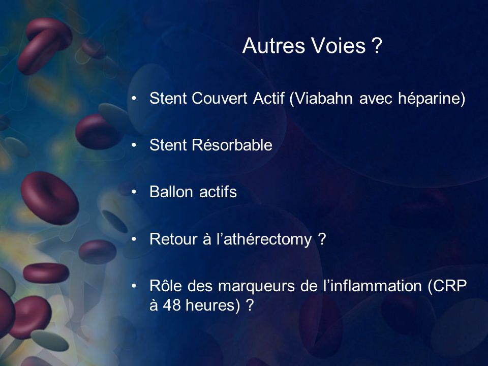 Autres Voies ? Stent Couvert Actif (Viabahn avec héparine) Stent Résorbable Ballon actifs Retour à lathérectomy ? Rôle des marqueurs de linflammation