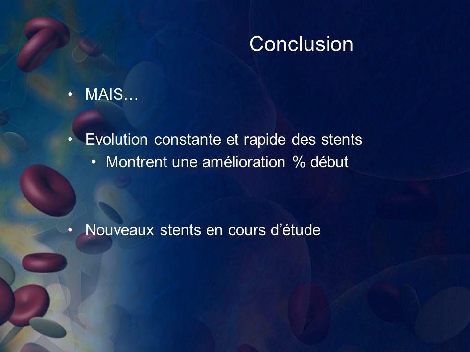 Conclusion MAIS… Evolution constante et rapide des stents Montrent une amélioration % début Nouveaux stents en cours détude