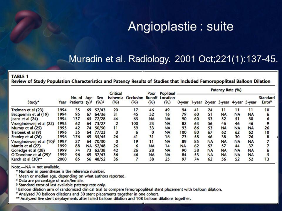 Fractures de Stent Prevalence and Clinical Impact of Stent Fractures After Femoropopliteal Stenting Scheinert et al J Am Coll Cardiol 2005;45:312–5 93 patients (121 MI) suivi pdt 10.7 Mois Longueur lésion 15.7 cm 37.2 % MI présentaient une fracture 24.5 % stents posés fracturés 32.8% resténose > 50 % au niveau fracture Perméabilité primaire à 12 Mois 41.1% avec vs 84.3% sans (p<0.0001)