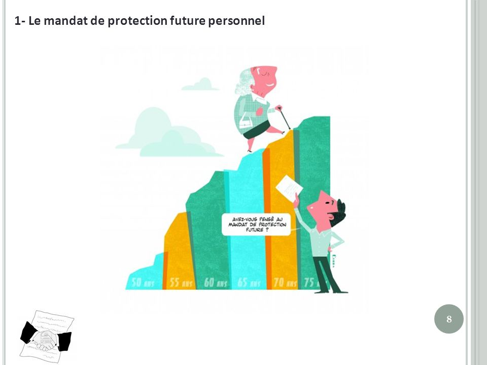 8 1- Le mandat de protection future personnel