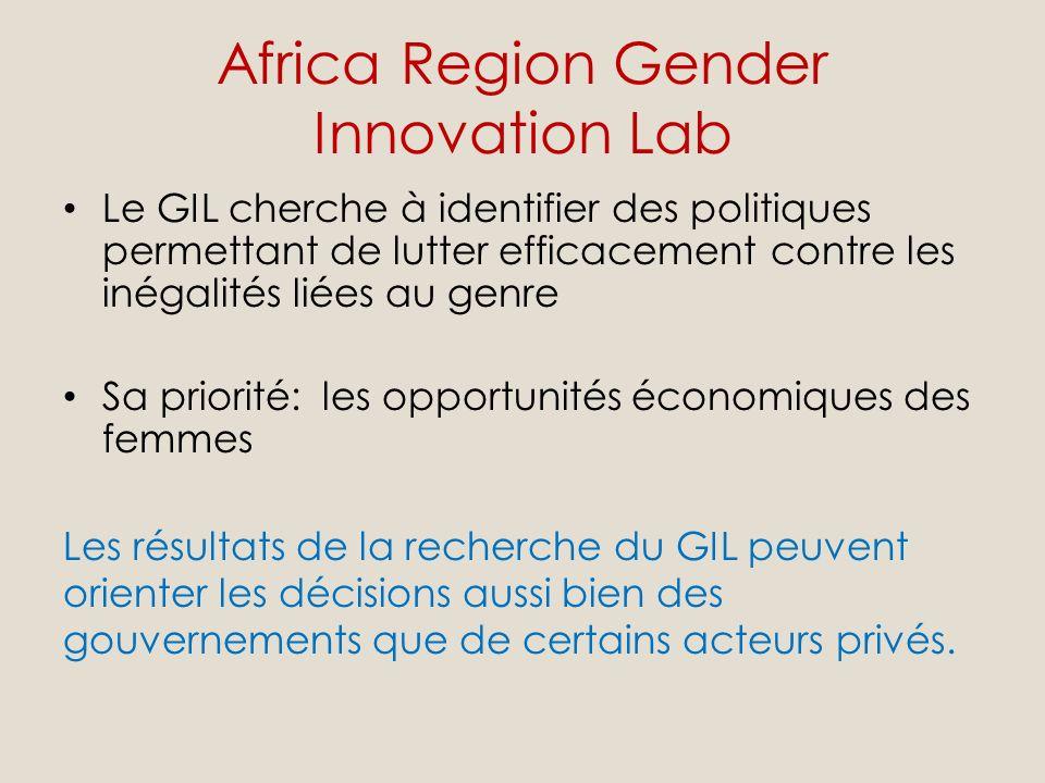 Africa Region Gender Innovation Lab Le GIL cherche à identifier des politiques permettant de lutter efficacement contre les inégalités liées au genre Sa priorité: les opportunités économiques des femmes Les résultats de la recherche du GIL peuvent orienter les décisions aussi bien des gouvernements que de certains acteurs privés.