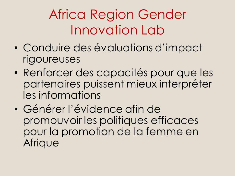 Africa Region Gender Innovation Lab Conduire des évaluations dimpact rigoureuses Renforcer des capacités pour que les partenaires puissent mieux interpréter les informations Générer lévidence afin de promouvoir les politiques efficaces pour la promotion de la femme en Afrique