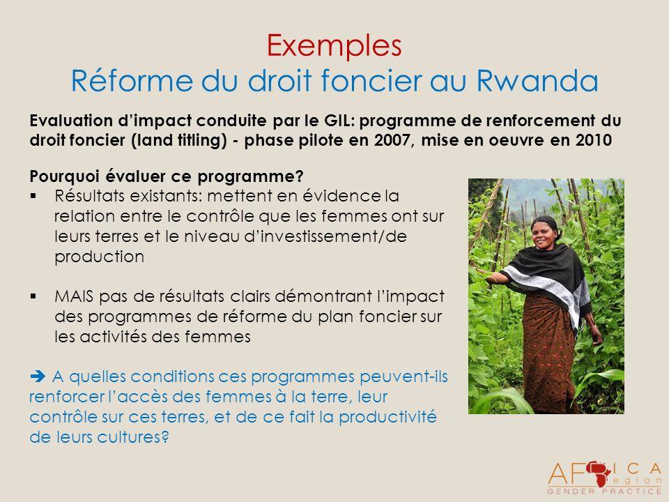 Exemples Réforme du droit foncier au Rwanda Pourquoi évaluer ce programme.