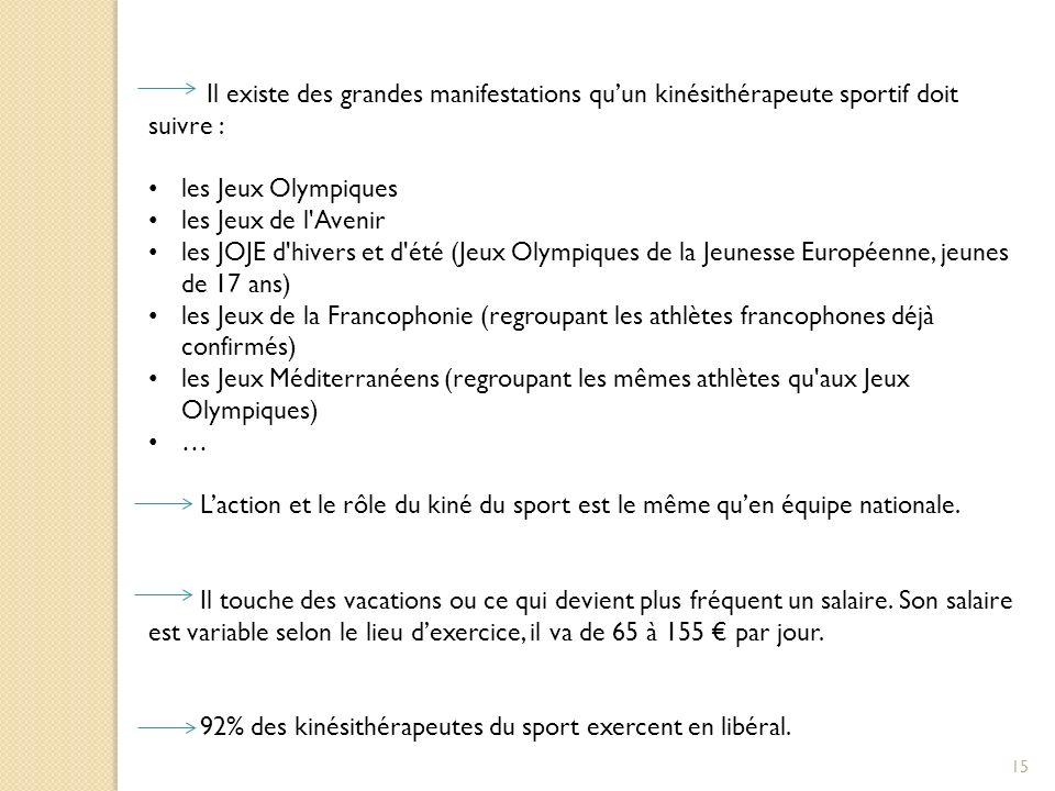 Il existe des grandes manifestations quun kinésithérapeute sportif doit suivre : les Jeux Olympiques les Jeux de l Avenir les JOJE d hivers et d été (Jeux Olympiques de la Jeunesse Européenne, jeunes de 17 ans) les Jeux de la Francophonie (regroupant les athlètes francophones déjà confirmés) les Jeux Méditerranéens (regroupant les mêmes athlètes qu aux Jeux Olympiques) … Laction et le rôle du kiné du sport est le même quen équipe nationale.
