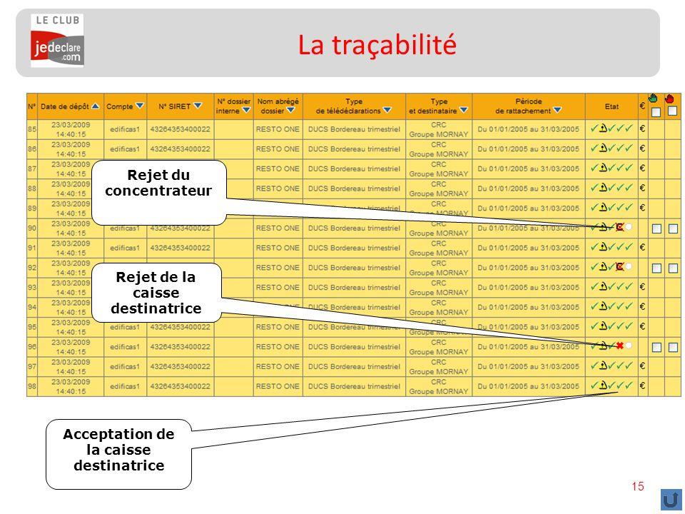15 La traçabilité Acceptation de la caisse destinatrice Rejet du concentrateur Rejet de la caisse destinatrice