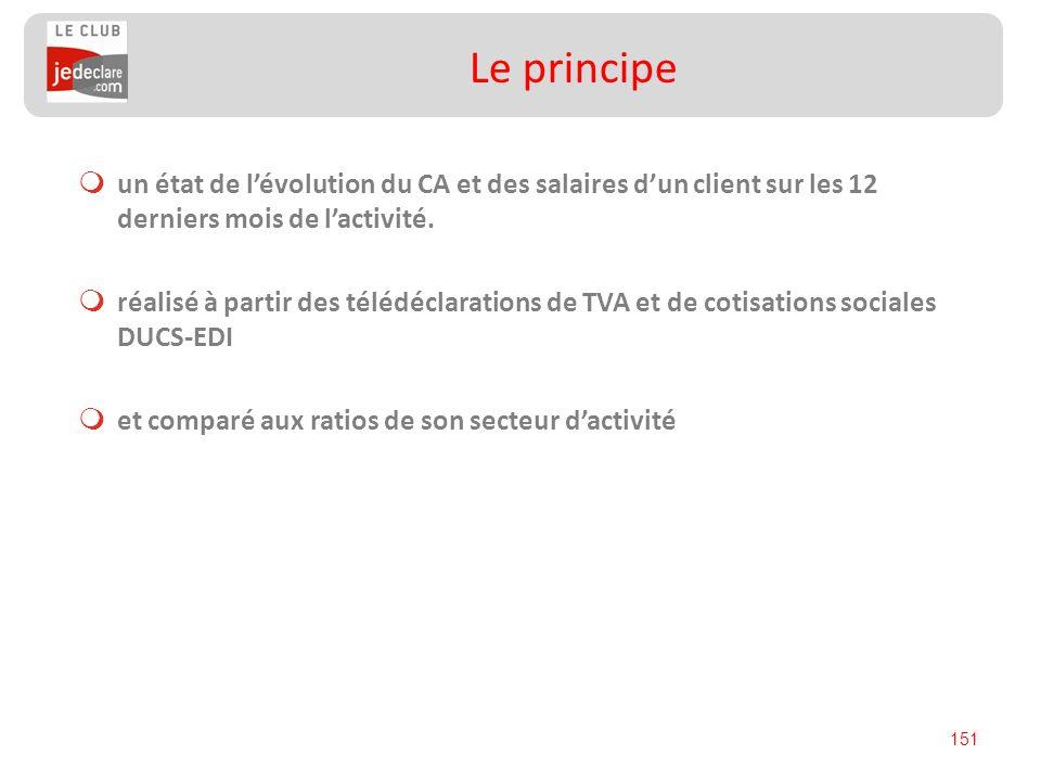 151 Le principe un état de lévolution du CA et des salaires dun client sur les 12 derniers mois de lactivité. réalisé à partir des télédéclarations de